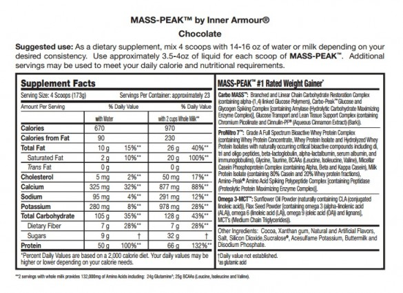 Mass Peak Supplement facts